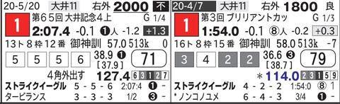 CapD20200623_20
