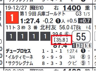 デュープロセス(兵庫GT)