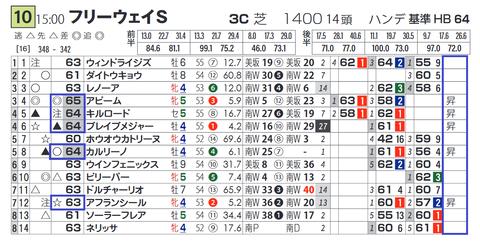 東京10R3
