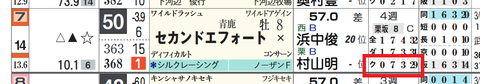 阪神8R3