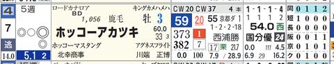 阪神12R2