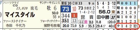 hc09201211
