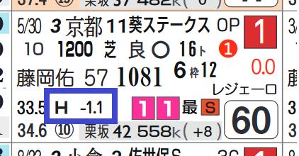 ビアンフェ(葵S)