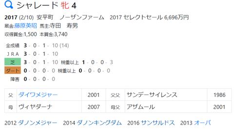 CapD20210616_2