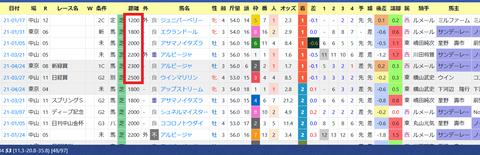 手塚貴久厩舎3