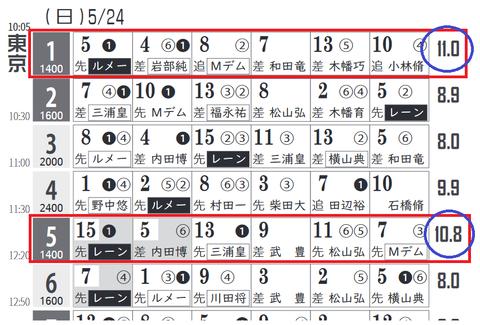 「HBリスト」東京1