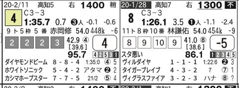 CapD20200321_16