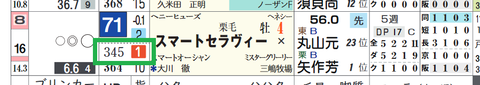 阪神11R2