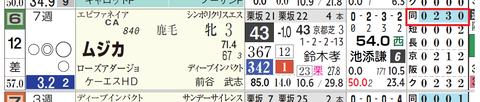 京都3R2