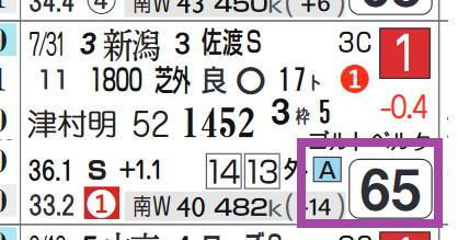 アナザーリリック(佐渡S)