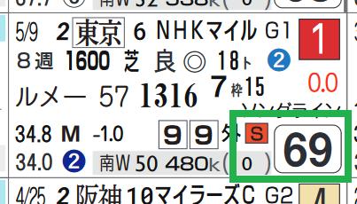 シュネルマイスター(NHKマイルC)