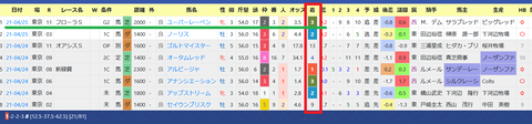 手塚貴久厩舎2