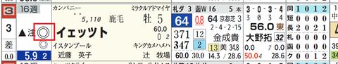 札幌11R2