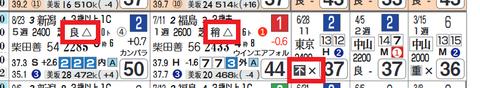 中山7R5
