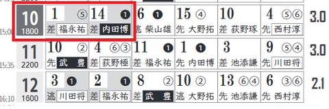 小倉10R0
