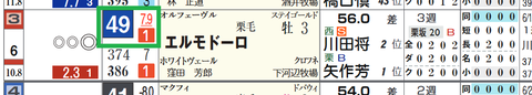 小倉3R2