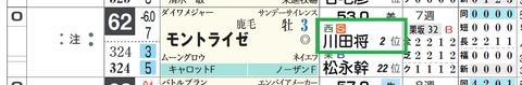 モントライゼ(川田騎手)