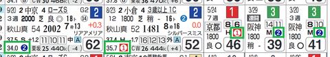 ムジカ(上がり2位)