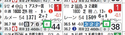 ドゥラモンド(「レースレベル」)