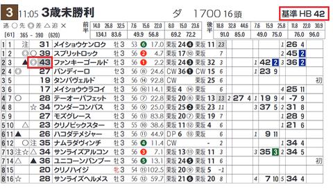 小倉3R5