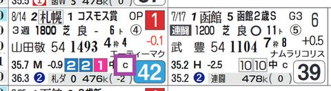 トーセンヴァンノ(コスモス賞)