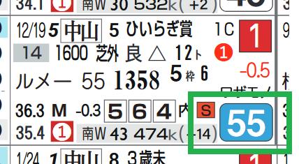 シュネルマイスター(ひいらぎ賞)
