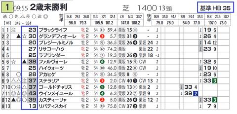 阪神1R3