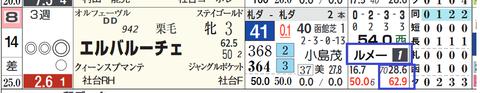 札幌3R2