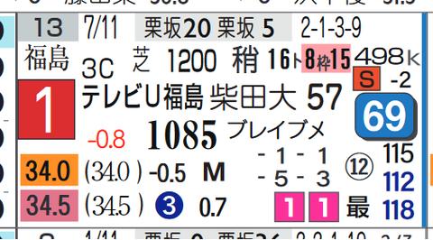 アユツリオヤジ(テレビユー福島賞)