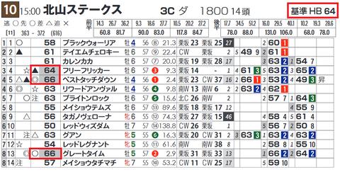 京都10R4