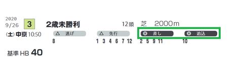 中京3R2