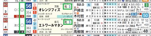 福島9R2