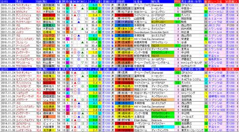 「データパック」京阪杯