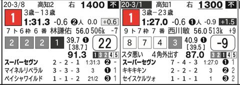 CapD20200321_17
