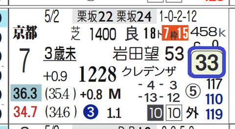 京都1R3