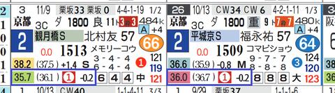 京都10R3
