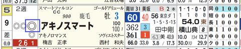 東京12R2