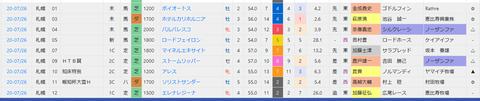 横山武史騎手3