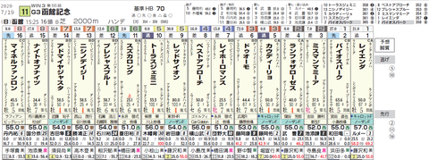 函館記念2