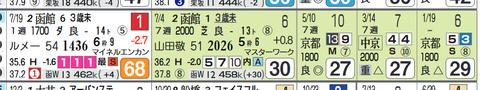 中京8R2