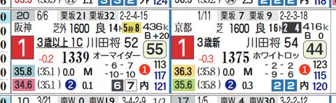 新潟9R2