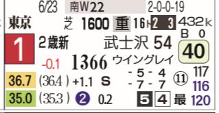 CapD20200214_36