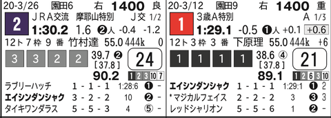 CapD20200415_15