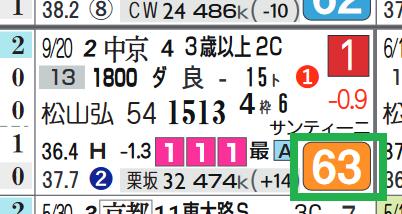 京都12R3