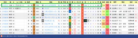 安達昭夫厩舎2