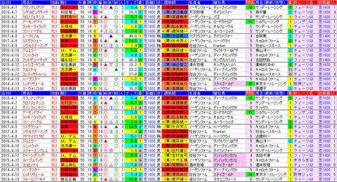 「データパック」桜花賞