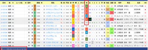 伊藤圭三厩舎