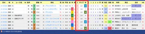函館1R2