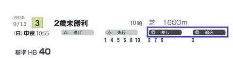 中京3R6