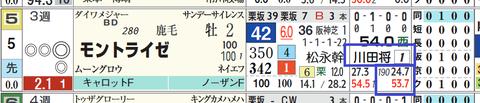 阪神1R2